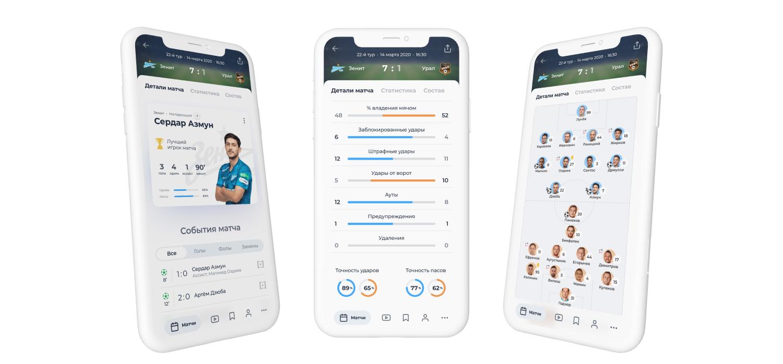 Интерфейс статистики футбольного матча